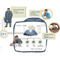 企业分布式IP呼叫中心系统