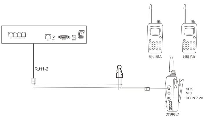 无线对讲云录音系统