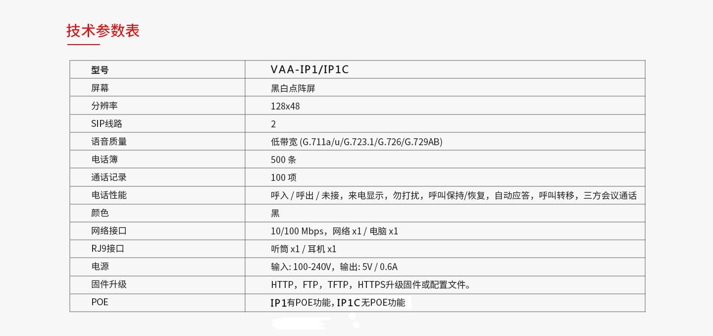 技术参数表:型号:VAA-IP1/IP1C;屏幕:黑白点阵屏;分辨率:128×48;SIP线路:2;语音质量:低带宽(G.711a/G.723.1/G.726/G.729AB);电话簿:500条;通话记录:100项;电话性能:呼入/呼出/未接,来电显示,勿打扰,呼叫保持/恢复,自动应答,呼叫转移,三方会议通话;颜色:黑;网络接口:10/100Mbps,网络×1/电脑×1;RJ9接口:听筒×1/耳机×1;电源:输入100-240V,输出5V/0.6A;固件升级:HTTP,FTP,TFTP,HTTPS升级固件或配置文件;POE:IP1有POE功能,IP1C无POE功能。